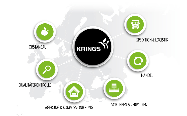 Logistic_Krings_Graphic_2
